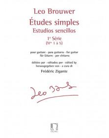 Brouwer : Études simples...