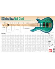 5-String Bass Chord Wall Chart