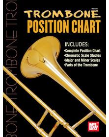 Trombone Position Chart