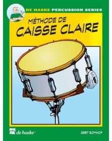 Méthode de Caisse Claire...